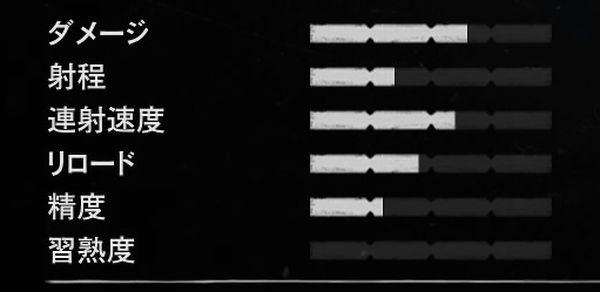 【レッドデッドリデンプション2】レア武器『珍しいショットガン』を入手する方法【RDR2】