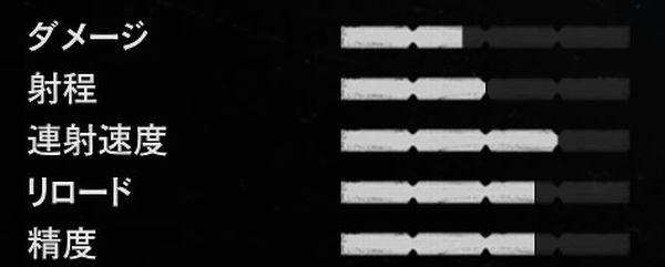 【レッドデッドリデンプション2 攻略】レア武器『エメットのリボルバー』を入手する方法【RDR2】